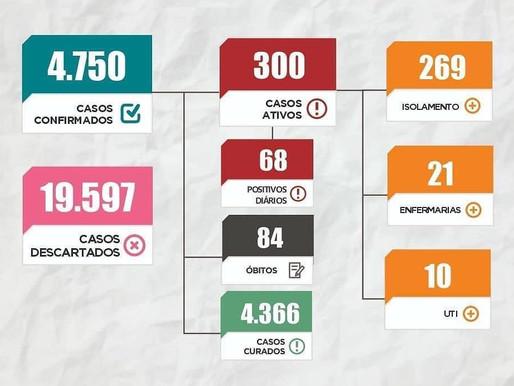 Boletim Epidemiológico | 08/Mar de 2021
