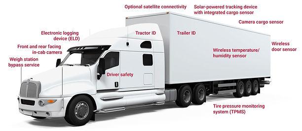 orbc-smart-truck_edited.jpg