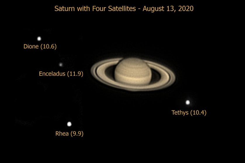 Saturn with Four Satellites.jpg