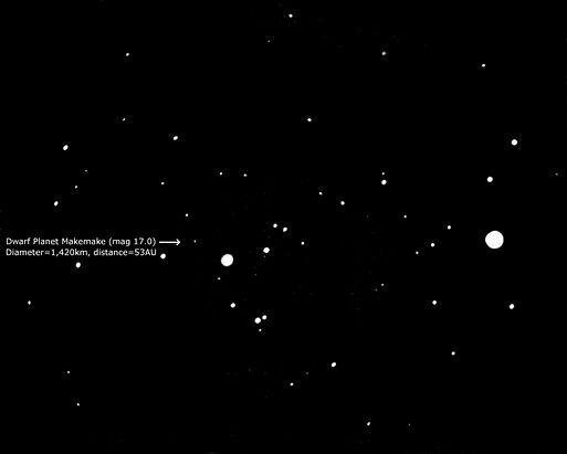 Dwarf Planet Makemake on July 8 2020 (M=