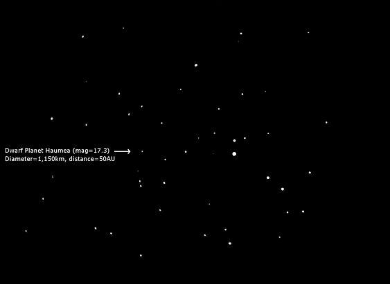 Dwarf Planet Haumea on July 8 2020 (M=17