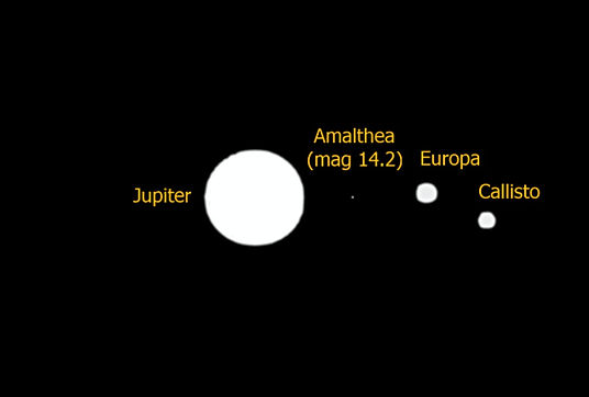 Jupiter's Satellite Amalthea 2.jpg
