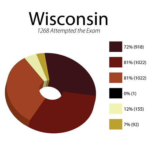 NR-Exam-Wisconsin.png