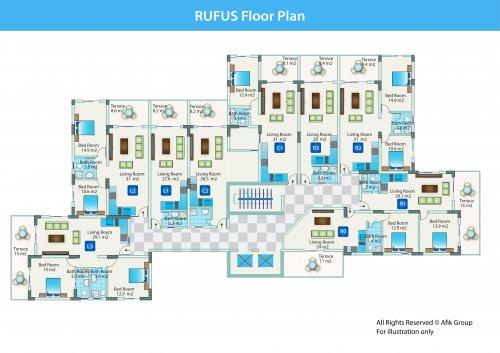 RUFUS-block