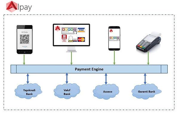 AlPay_Payment.JPG