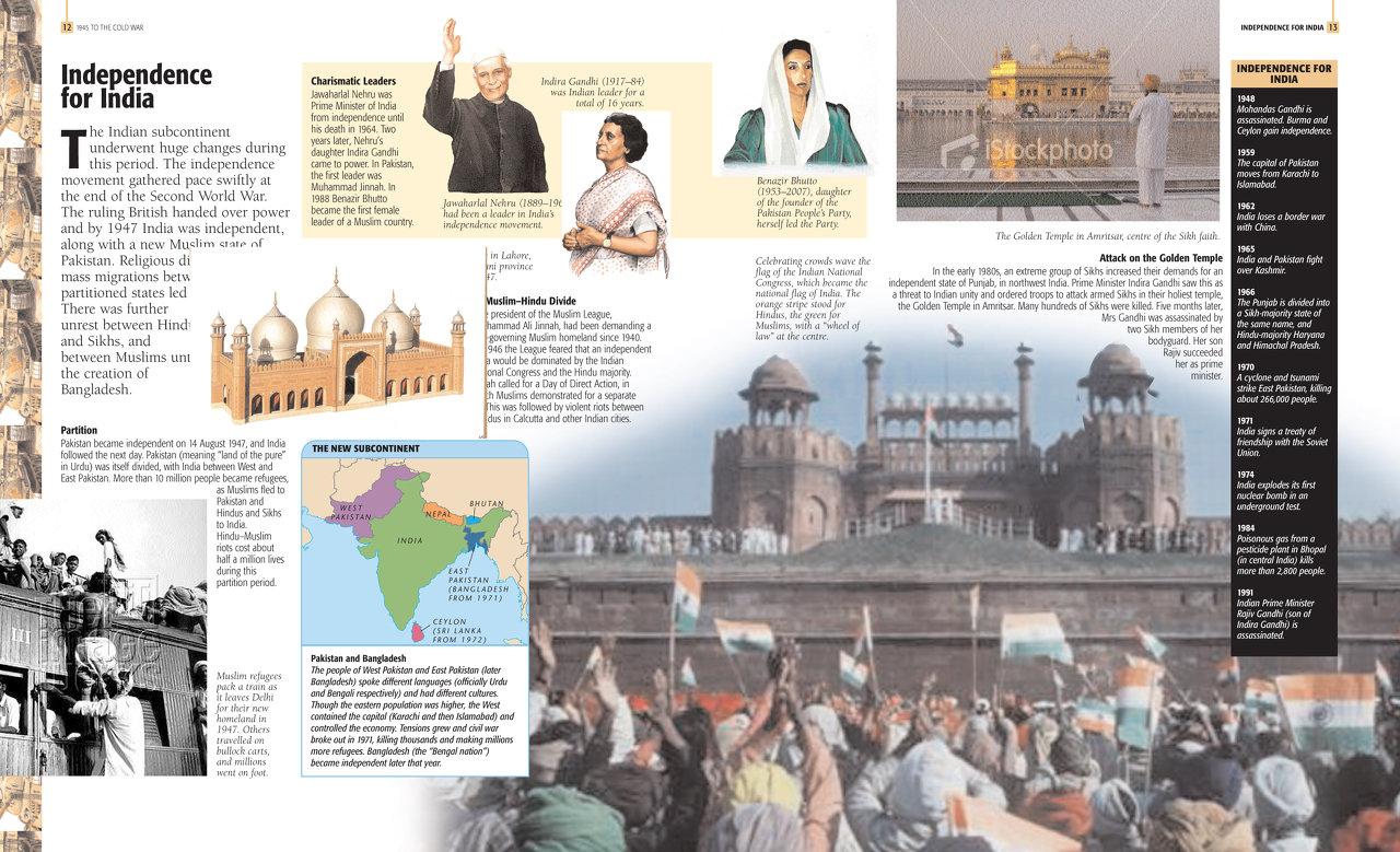 India+independance