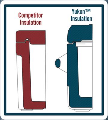Yukon-Insulation