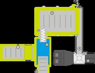 Bioextruder layout