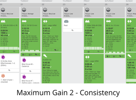 Maximum vs marginal gains - Consistency