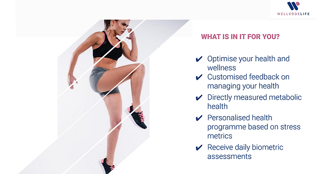 Personalised Preventive Health and Wellness- Build the best version of yourself with Wellcode Life