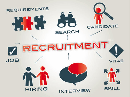 RECRUITMENT BUSINESS