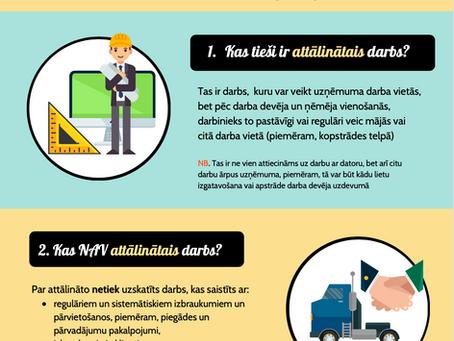 Attālinātais darbs - skaidrojam izmaiņas Darba aizsardzības likumā