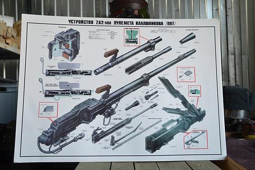 Оригинальный армейский постер устройство пулемета Калашникова (ПКТ).