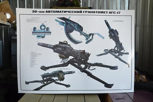 Оригинальный армейский постер гранатомет АГС-17.