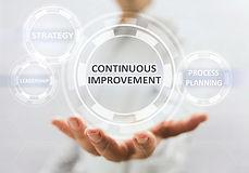 Continuous Improvement Concept On Virtua