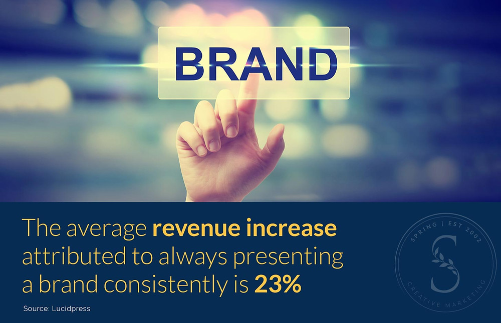Revenue increase attributed to brand consistency