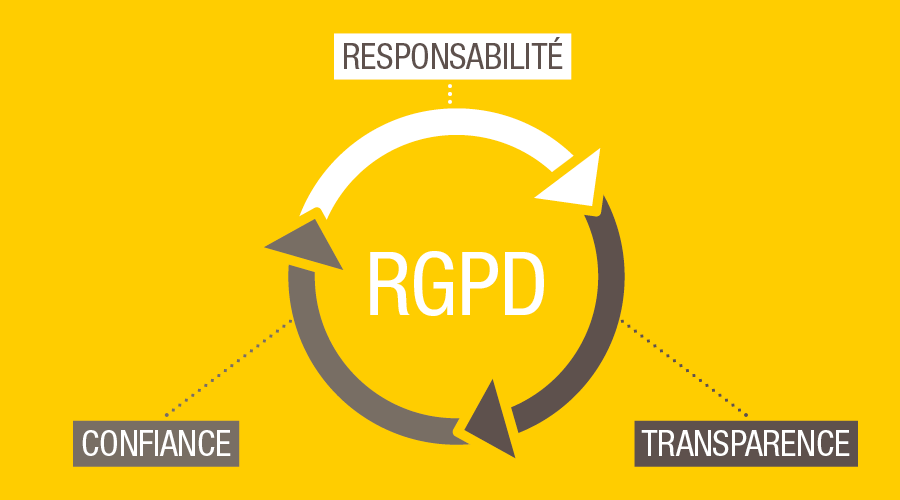 DataGenius - PME et ETI : vous êtes aussi concernées par la RGPD !