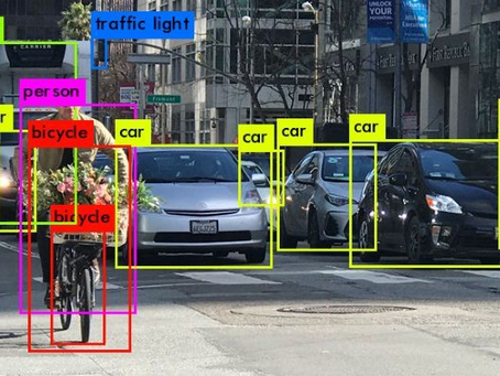 Computer vision & custom model: Which AI provider to choose ?