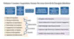 SBSD website Tactico draft2.jpg