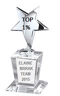 Elaine Marak Real Estate, League City Real Estate, Manvel Real Estate, New Homes, League City Realtor, South Shore Harbour, Homes for Sale