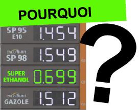Pourquoi le E85 est moins cher que les autres carburants ?