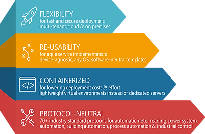 iot-platform-capabilities.png