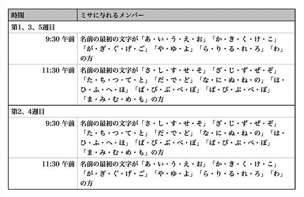 ミサに与れるメンバー2021.7.jpg