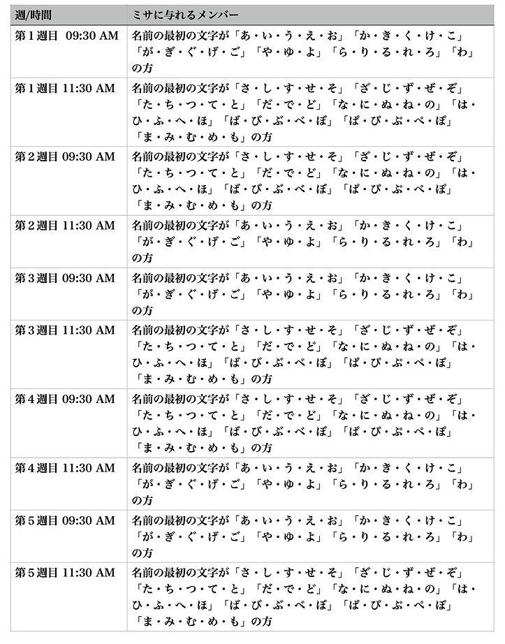 ミサに与れるメンバー2021.jpg