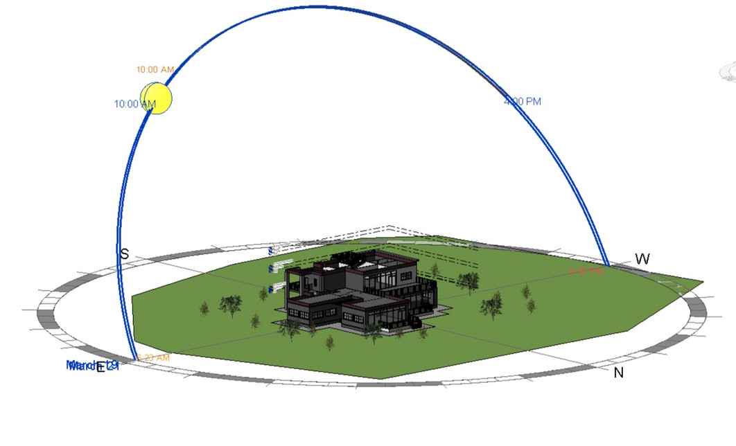 Solar Study