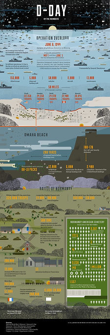 D-Day-infographic-revised-6-3 (1).jpg
