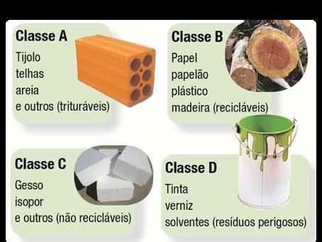 Tipos de Resíduos