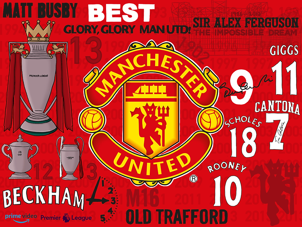 Manchester United Poster Illustration | Little Pixel Creative | Graphic Design Oxfordshire