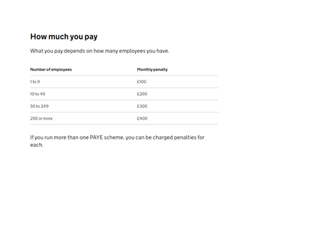 Payroll Submission Fines From HMRC
