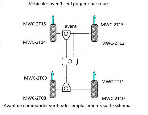 Cylindre de roue avant pour modele avec 1 purgeur par roue MWC-2T15