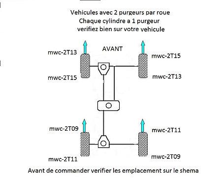 Cylindre de roue avant montage 2 purgeurs par roue MWC-2T15