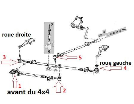 ROTULE n°2 Filetage droit 17x150 L:97mm [Equipementier Origine] mtr-8202oe