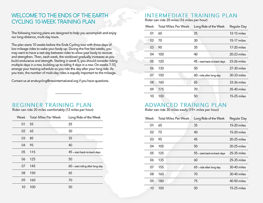 Training Plan.PNG