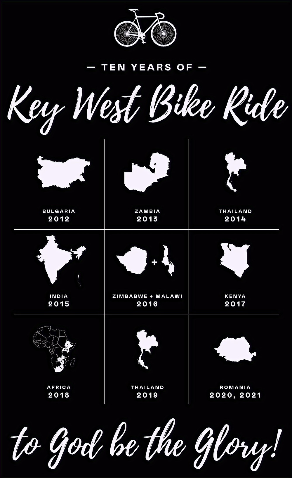 Ends of the Earth Cycling - 10 Years of the Key West Bike Ride