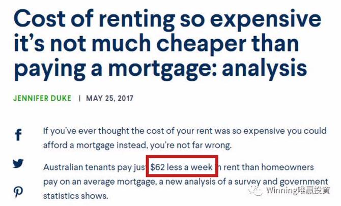 租還是買? !澳洲每週房租只比房貸還款少$62塊錢!
