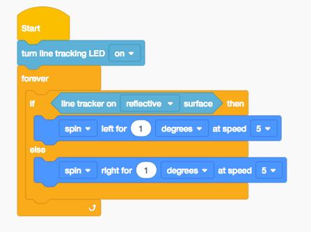 Edisonの新しいプログラミングツールEdScratchを使ってみる(2)