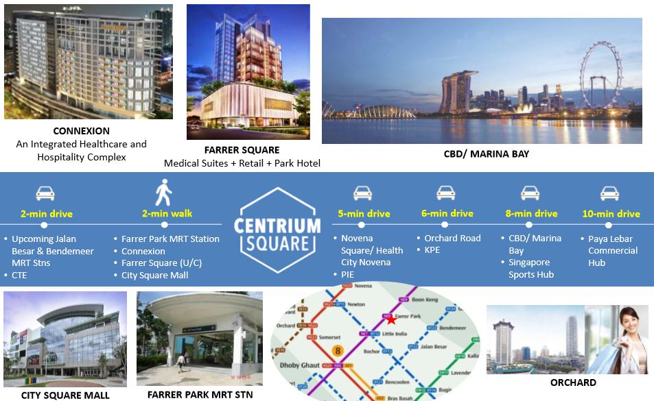 Centrium Square Excellent Connectivity