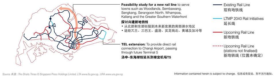 Better Rail Connectivity in 2040 (2040 年更加四通八达的地铁网络)