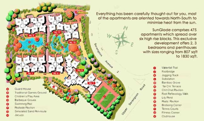 Sunglade Site Plan
