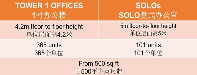Woods Square Tower & Solo Unit Types