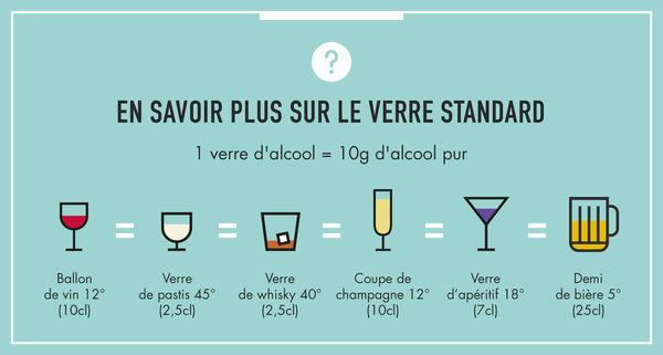 En_savoir_plus_sur_le_verre_standard_lar