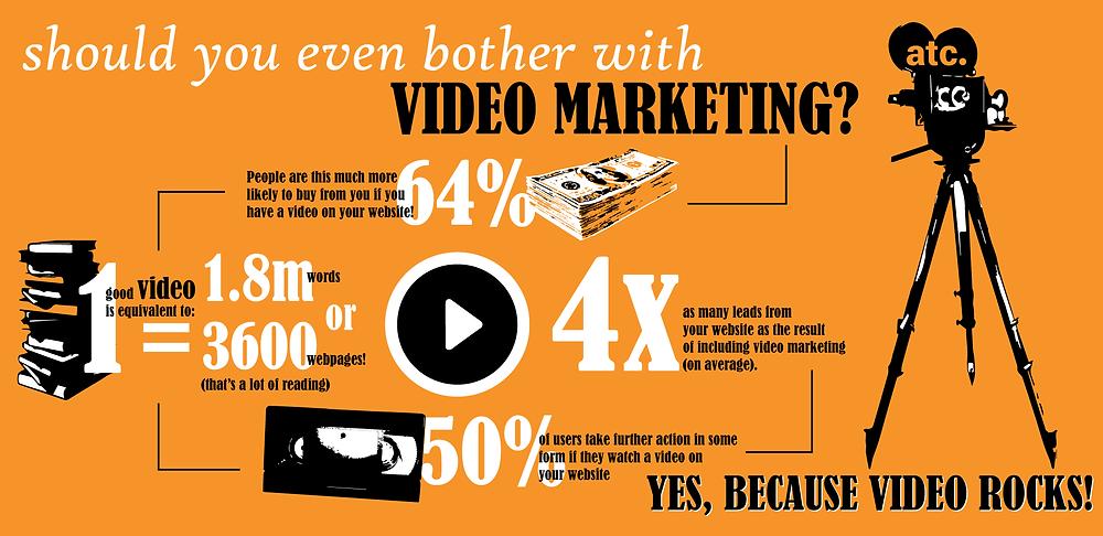 Video Marketing Graph