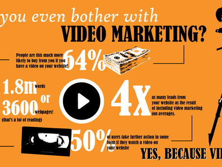 Video Marketing's Impact on Sales