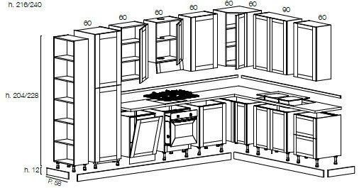 composizione cucina