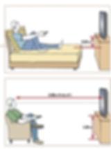 Altezza tv rispetto al divano o letto