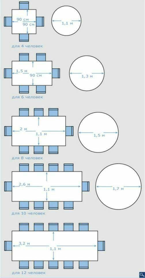 Misure tavoli rettangolari